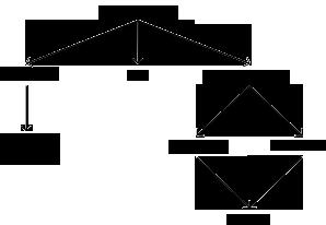 relationship between quadrilaterals parallelograms rectangles and rhombuses